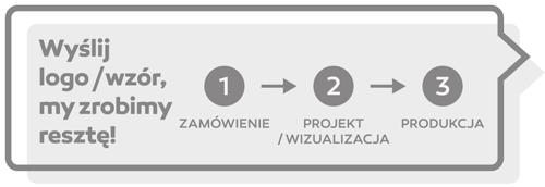 Proces-zamawiania-skarpetek-z-logo-na-zamowienie