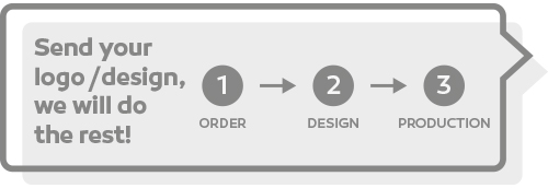 Process of ordering